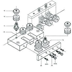 RB Straightener Parts